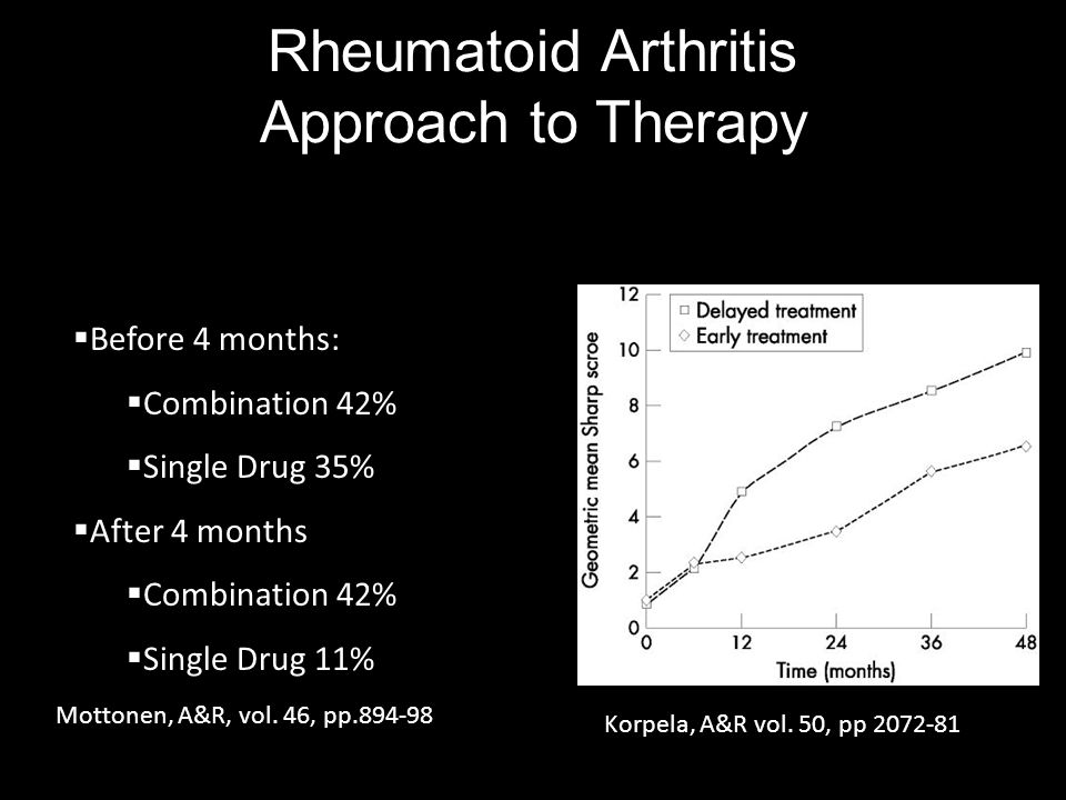 Rheumatoid Arthritis Approach to Therapy Timing Korpela, A&R vol.