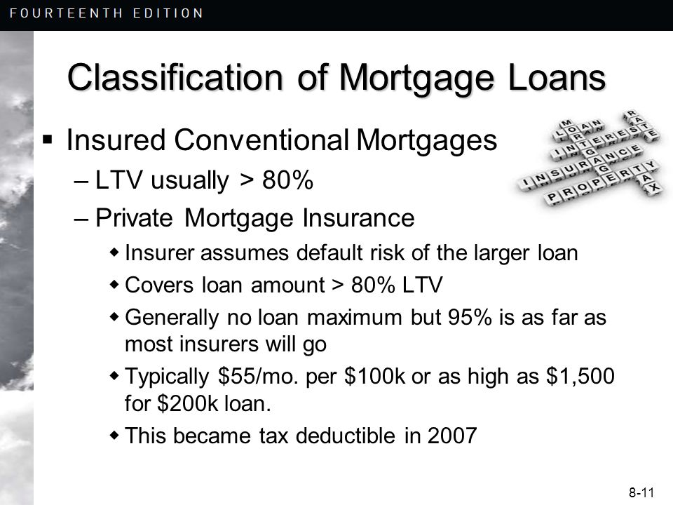 8-11 Classification of Mortgage Loans  Insured Conventional Mortgages –LTV usually > 80% –Private Mortgage Insurance  Insurer assumes default risk of the larger loan  Covers loan amount > 80% LTV  Generally no loan maximum but 95% is as far as most insurers will go  Typically $55/mo.