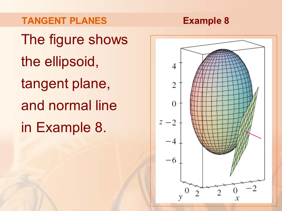 TANGENT PLANES The figure shows the ellipsoid, tangent plane, and normal line in Example 8.