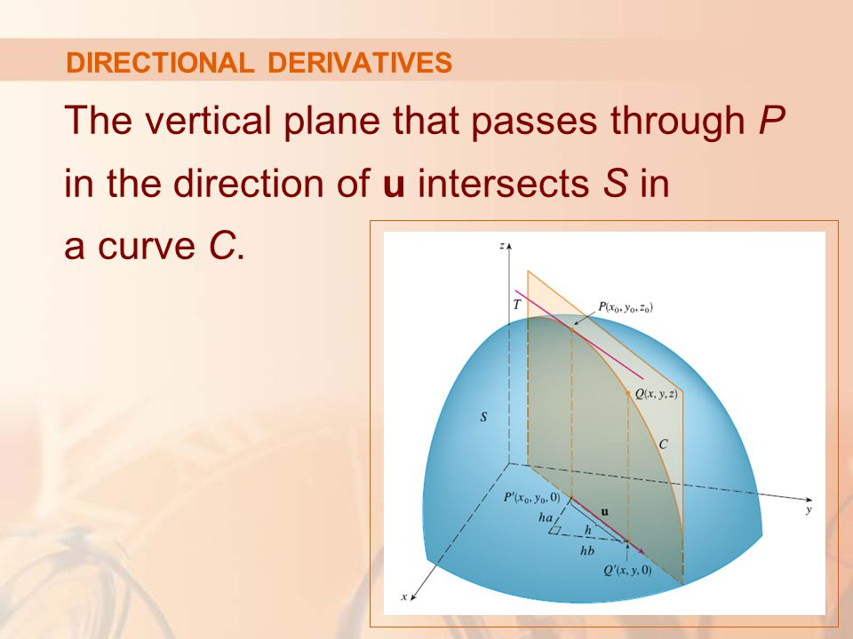 DIRECTIONAL DERIVATIVES The vertical plane that passes through P in the direction of u intersects S in a curve C.