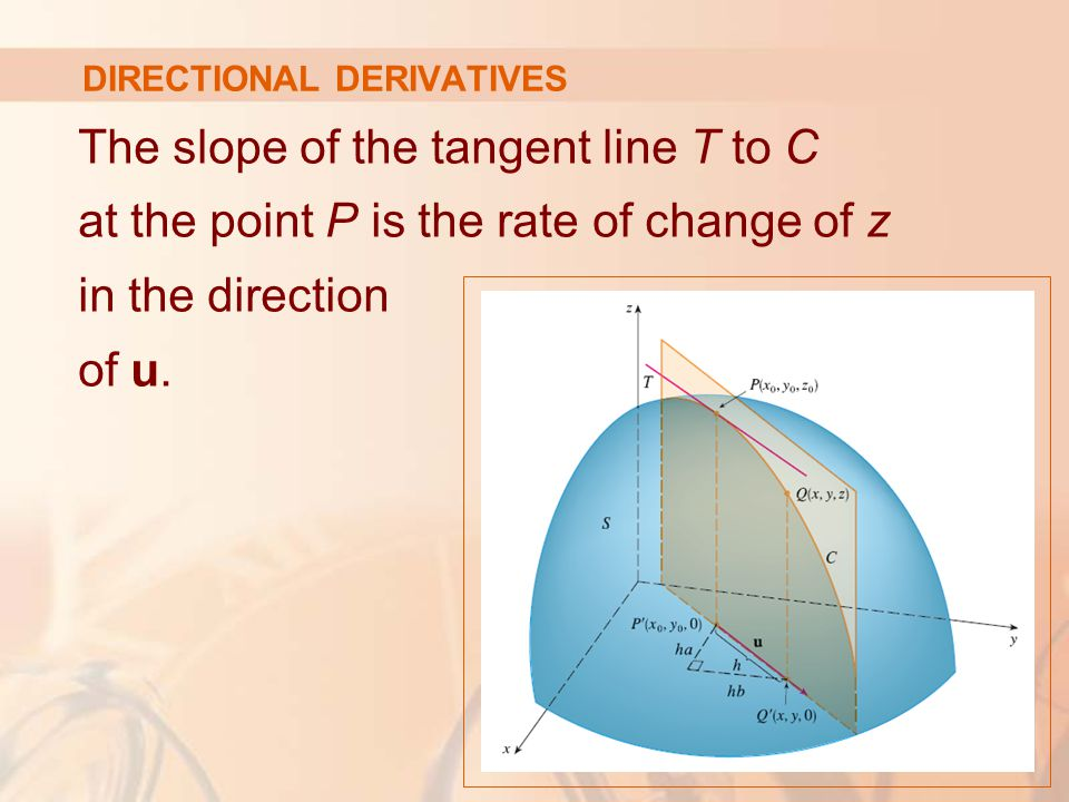 DIRECTIONAL DERIVATIVES The slope of the tangent line T to C at the point P is the rate of change of z in the direction of u.