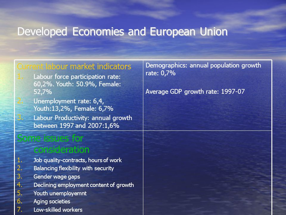 Developed Economies and European Union Some issues for consideration 1.