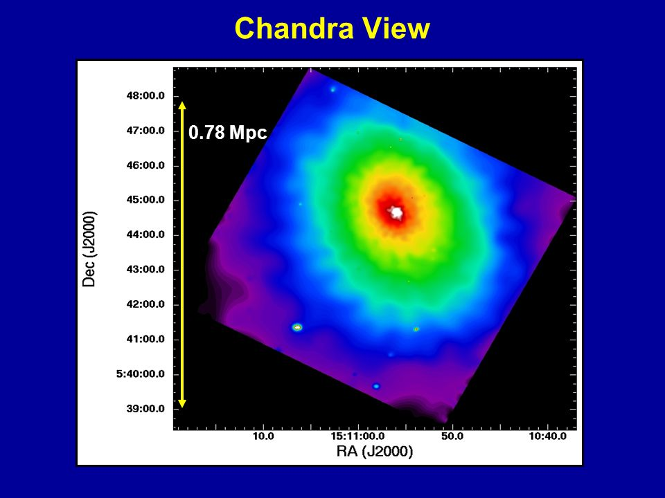Chandra View 0.78 Mpc