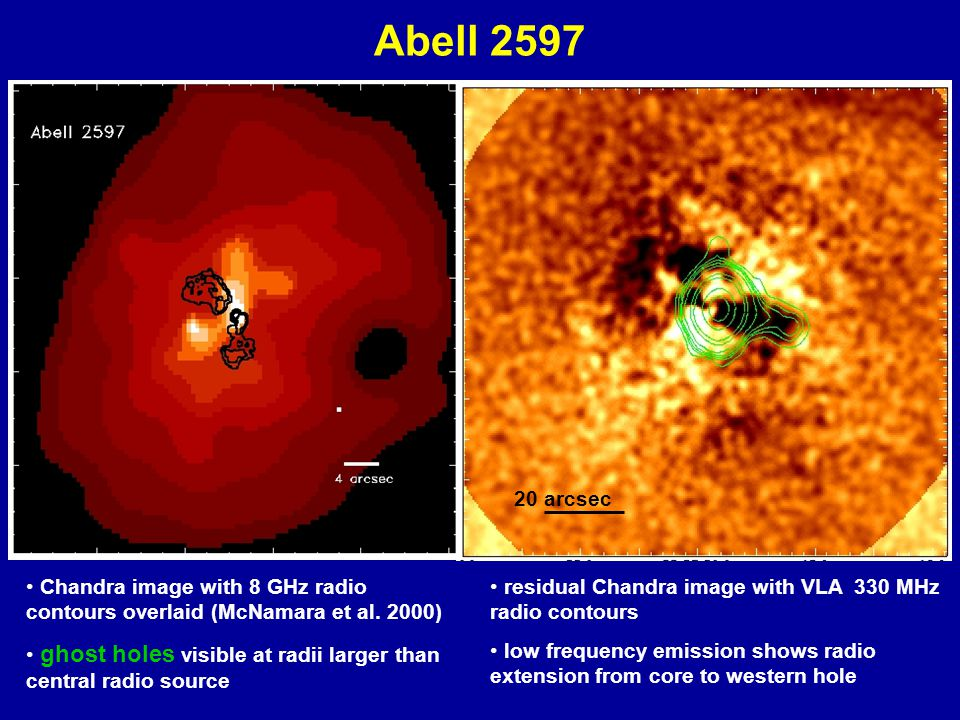 Abell 2597 Chandra image with 8 GHz radio contours overlaid (McNamara et al.