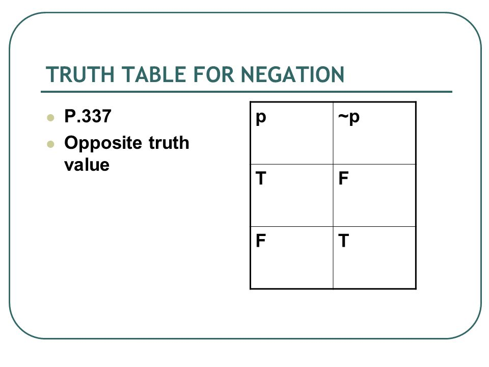 TRUTH TABLE FOR NEGATION P.337 Opposite truth value p~p TF FT