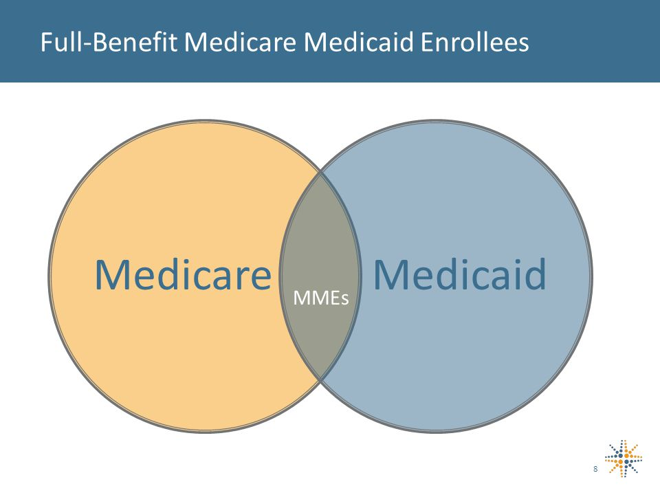 Medicare Medicaid 8 Full-Benefit Medicare Medicaid Enrollees MMEs