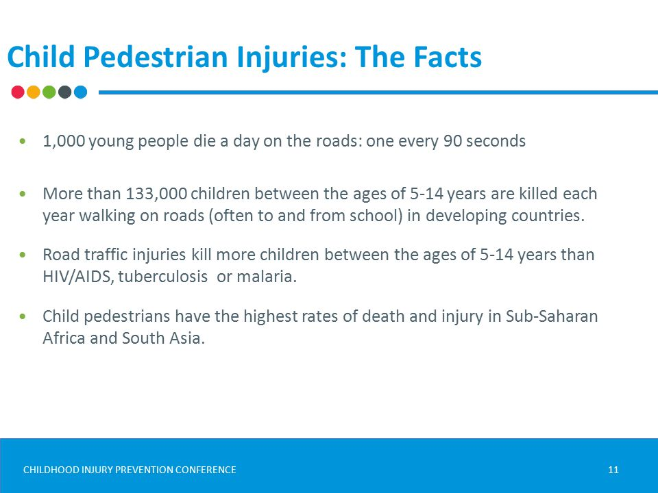 CHILDHOOD INJURY PREVENTION CONFERENCE Child Pedestrian Injuries: The Facts 1,000 young people die a day on the roads: one every 90 seconds More than 133,000 children between the ages of 5-14 years are killed each year walking on roads (often to and from school) in developing countries.