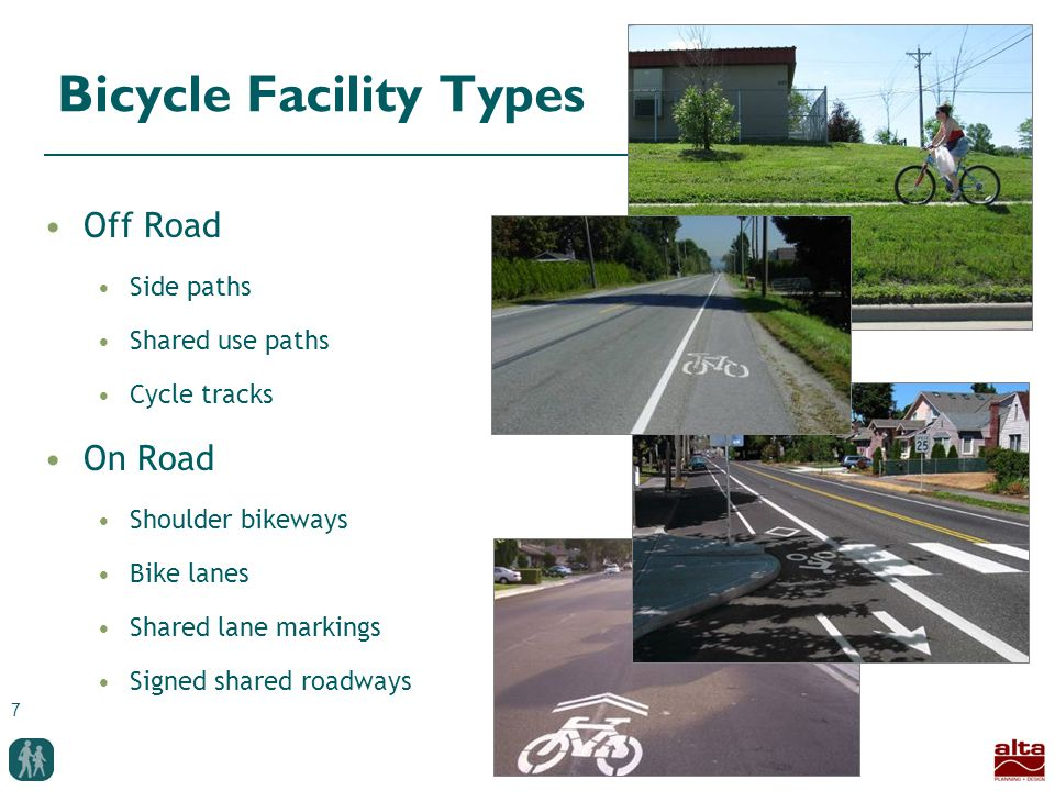 7 Bicycle Facility Types Off Road Side paths Shared use paths Cycle tracks On Road Shoulder bikeways Bike lanes Shared lane markings Signed shared roadways