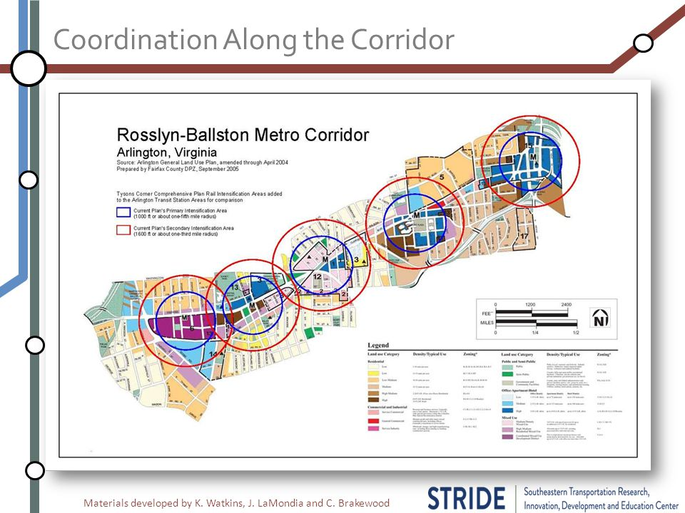 Materials developed by K. Watkins, J. LaMondia and C. Brakewood Coordination Along the Corridor