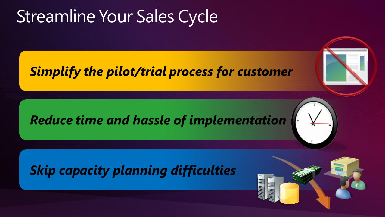 Reduce time and hassle of implementation Simplify the pilot/trial process for customer Skip capacity planning difficulties