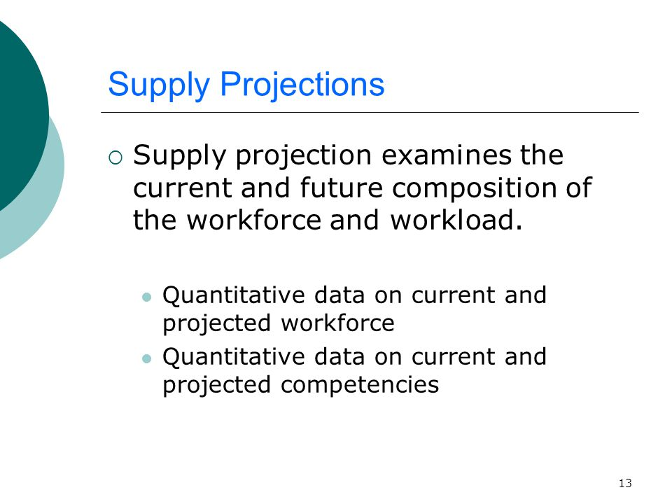 13 Supply Projections  Supply projection examines the current and future composition of the workforce and workload.