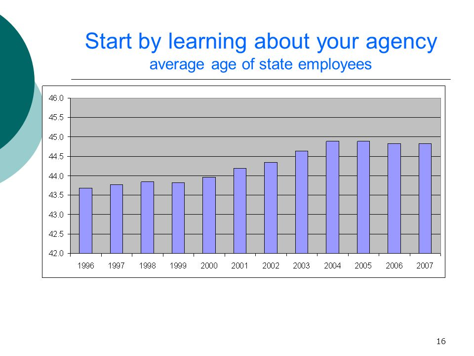 16 Start by learning about your agency average age of state employees