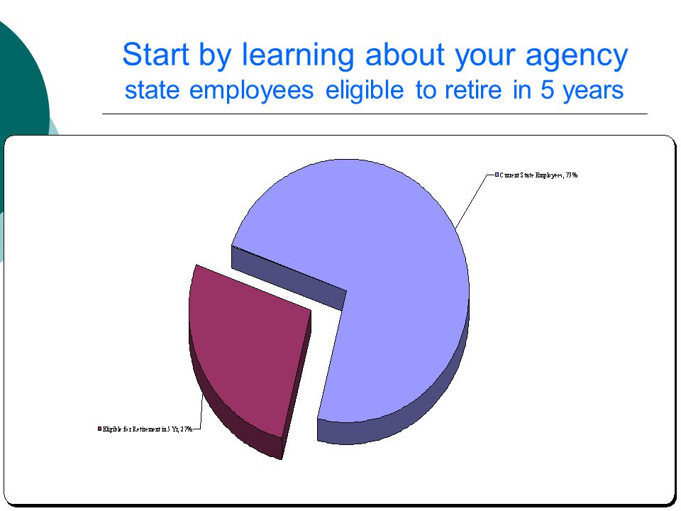 19 Start by learning about your agency state employees eligible to retire in 5 years
