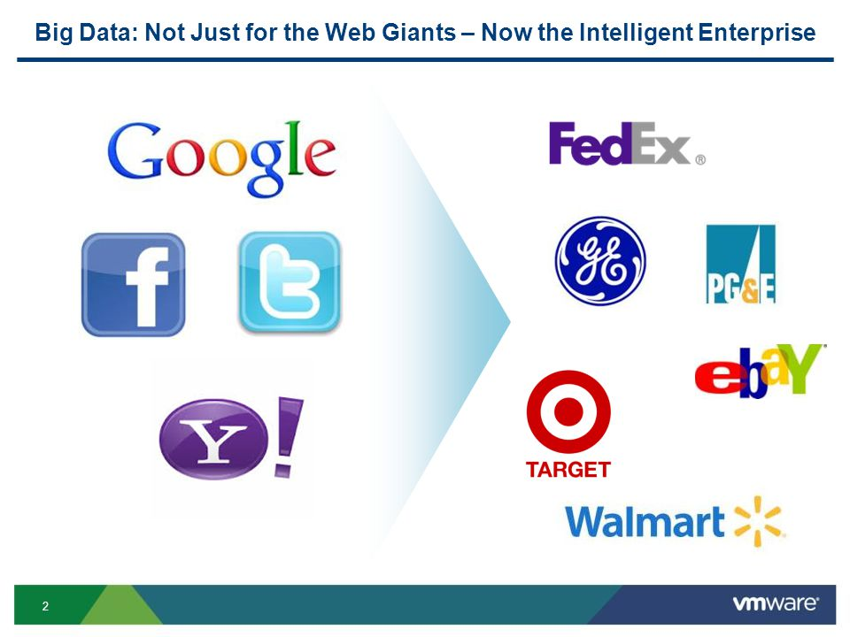 2 Big Data: Not Just for the Web Giants – Now the Intelligent Enterprise
