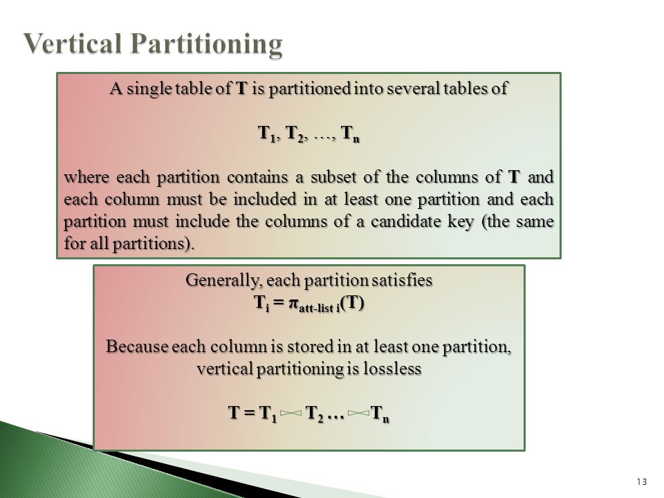 13 A single table of T is partitioned into several tables of T 1, T 2, …, T n where each partition contains a subset of the columns of T and each column must be included in at least one partition and each partition must include the columns of a candidate key (the same for all partitions).