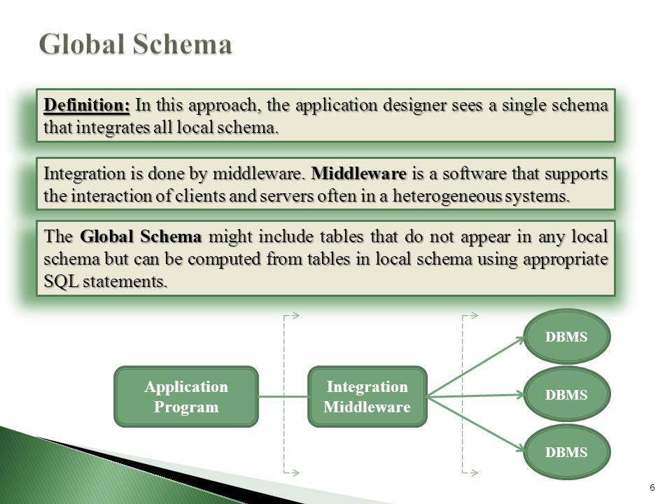 6 Definition: In this approach, the application designer sees a single schema that integrates all local schema.