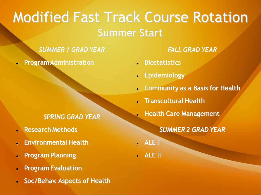 Modified Fast Track Course Rotation Summer Start SUMMER 1 GRAD YEAR Program Administration Program Administration FALL GRAD YEAR Biostatistics Biostatistics Epidemiology Epidemiology Community as a Basis for Health Community as a Basis for Health Transcultural Health Transcultural Health Health Care Management Health Care Management SUMMER 2 GRAD YEAR ALE I ALE I ALE II ALE II SPRING GRAD YEAR Research Methods Research Methods Environmental Health Environmental Health Program Planning Program Planning Program Evaluation Program Evaluation Soc/Behav.