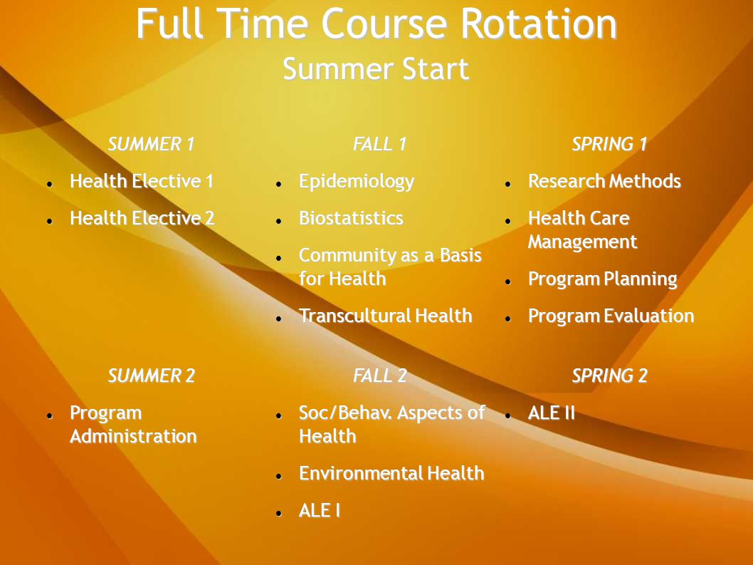 Full Time Course Rotation Summer Start SUMMER 1 Health Elective 1 Health Elective 1 Health Elective 2 Health Elective 2 FALL 1 Epidemiology Epidemiology Biostatistics Biostatistics Community as a Basis for Health Community as a Basis for Health Transcultural Health Transcultural Health SPRING 1 Research Methods Research Methods Health Care Management Health Care Management Program Planning Program Planning Program Evaluation Program Evaluation SPRING 2 ALE II ALE II FALL 2 Soc/Behav.