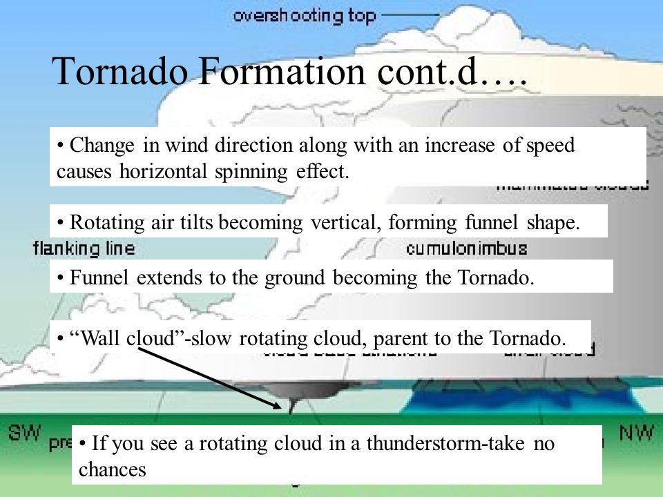 Introduction What is a Tornado? How, where and when do Tornadoes ...