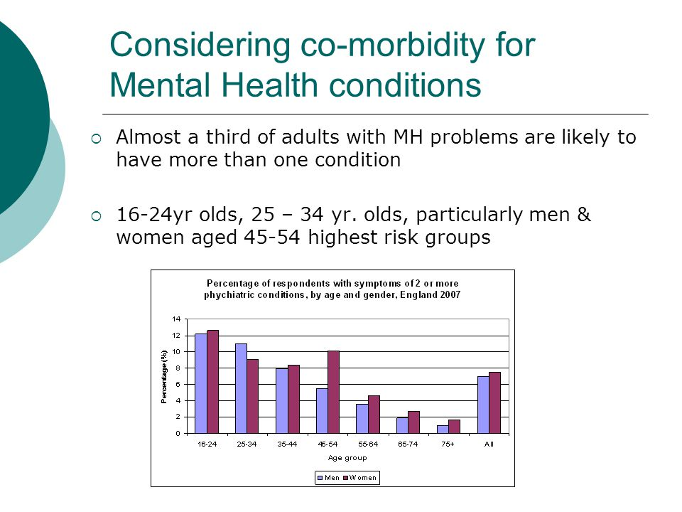 Considering co-morbidity for Mental Health conditions  Almost a third of adults with MH problems are likely to have more than one condition  16-24yr olds, 25 – 34 yr.