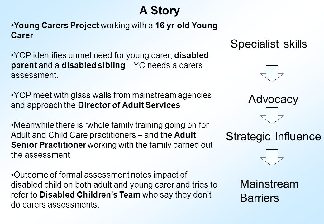 Young Carers Project working with a 16 yr old Young Carer YCP identifies unmet need for young carer, disabled parent and a disabled sibling – YC needs a carers assessment.