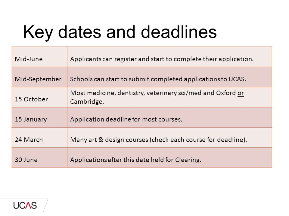 Key dates and deadlines Mid-JuneApplicants can register and start to complete their application.