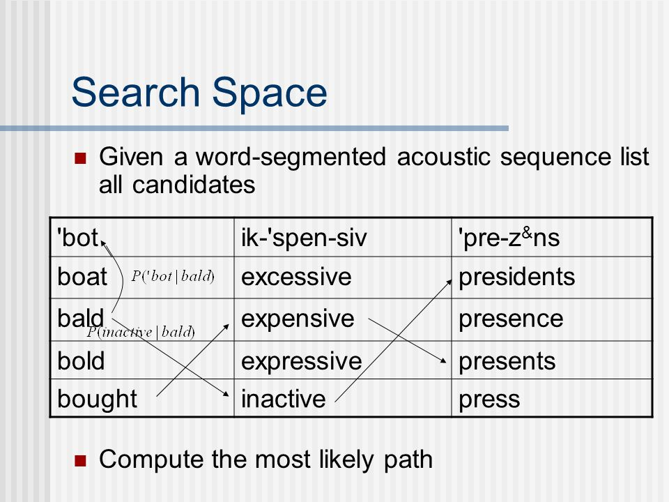Search Space Given a word-segmented acoustic sequence list all candidates Compute the most likely path botik- spen-siv pre-z & ns boatexcessivepresidents baldexpensivepresence boldexpressivepresents boughtinactivepress