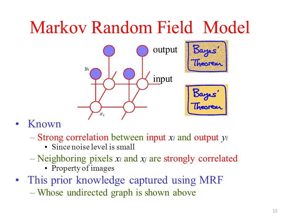 Markov Random Field Model Known – Strong correlation between input x i and output y i Since noise level is small – Neighboring pixels x i and x j are strongly correlated Property of images This prior knowledge captured using MRF – Whose undirected graph is shown above 15 output input