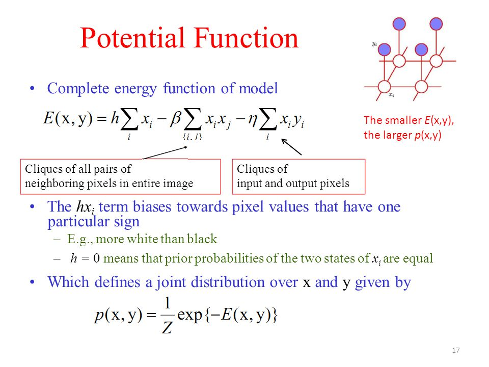 The hx i term biases towards pixel values that have one particular sign – E.g., more white than black – h = 0 means that prior probabilities of the two states of x i are equal Which defines a joint distribution over x and y given by Potential Function Complete energy function of model Cliques of all pairs of neighboring pixels in entire image Cliques of input and output pixels 17 The smaller E(x,y), the larger p(x,y)