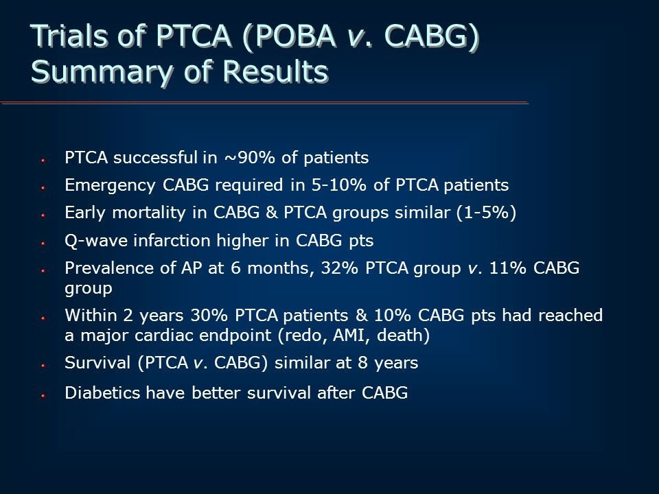 Trials of PTCA (POBA v. CABG) Summary of Results Trials of PTCA (POBA v.