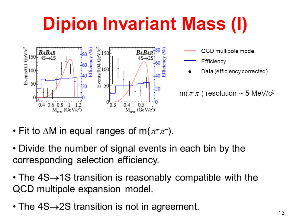 13 Dipion Invariant Mass (I) Fit to  M in equal ranges of m(     ).