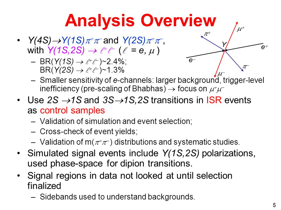 5 Analysis Overview Y(4S)  Y(1S)     and Y(2S)    , with Y(1S,2S)    ( = e  ) –BR(Y(1S)    )~2.4%; BR(Y(2S)    )~1.3% –Smaller sensitivity of e-channels: larger background, trigger-level inefficiency (pre-scaling of Bhabhas)  focus on     Use 2S  1S and 3S  1S,2S transitions in ISR events as control samples –Validation of simulation and event selection; –Cross-check of event yields; –Validation of m(     ) distributions and systematic studies.