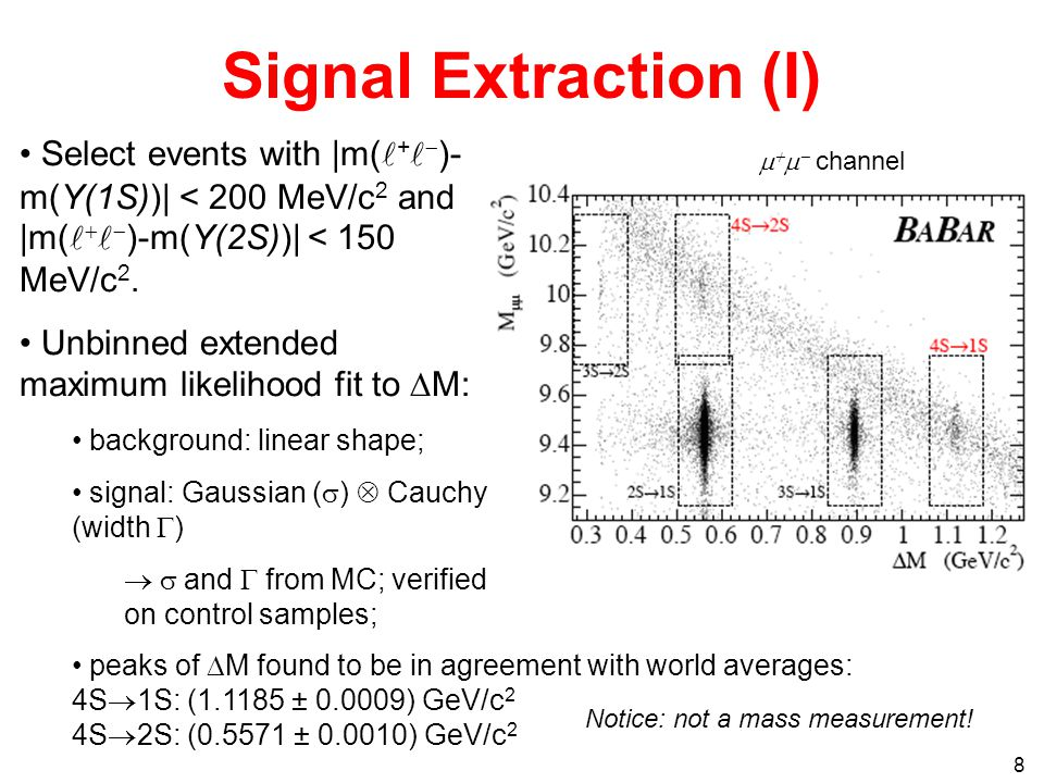 8 Signal Extraction (I)     channel Select events with |m( +  )- m(Y(1S))| < 200 MeV/c 2 and |m(   )-m(Y(2S))| < 150 MeV/c 2.