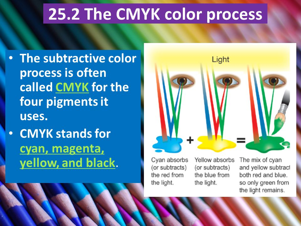 25.2 The CMYK color process The subtractive color process is often called CMYK for the four pigments it uses.