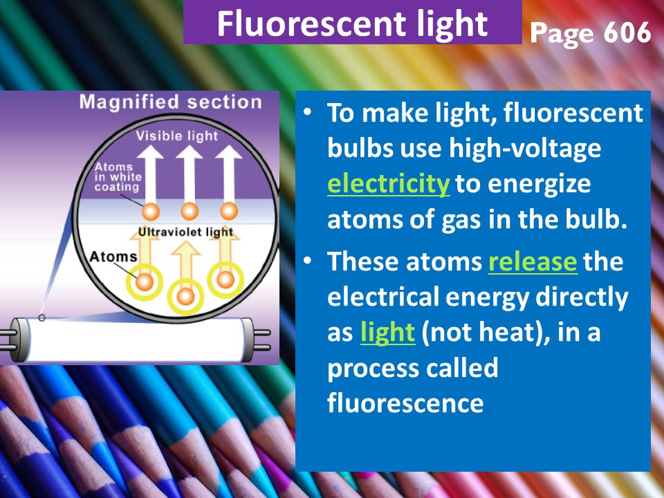 Fluorescent light To make light, fluorescent bulbs use high-voltage electricity to energize atoms of gas in the bulb.
