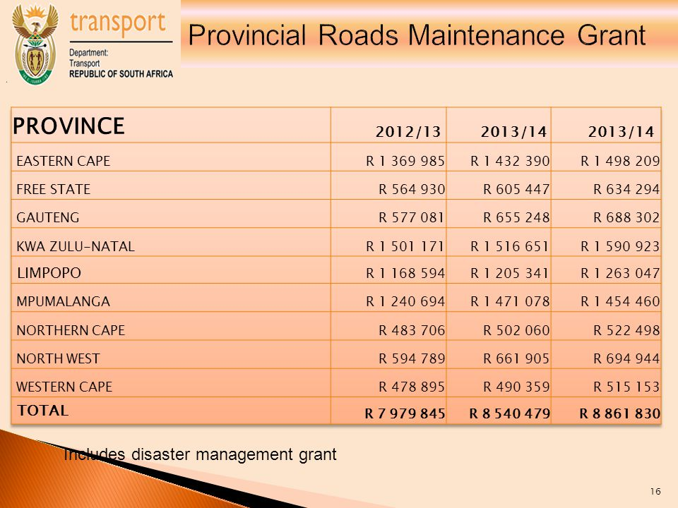 Provincial Road Maintenance Grant Allocations 16 Includes disaster management grant