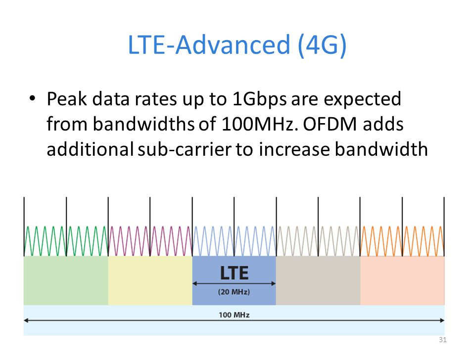 LTE-Advanced (4G) Peak data rates up to 1Gbps are expected from bandwidths of 100MHz.