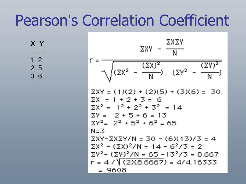Pearson ' s Correlation Coefficient X Y ------ 1 2 2 5 3 6