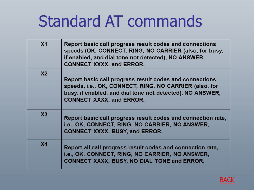 Standard AT commands X1 Report basic call progress result codes and connections speeds (OK, CONNECT, RING, NO CARRIER (also, for busy, if enabled, and dial tone not detected), NO ANSWER, CONNECT XXXX, and ERROR.