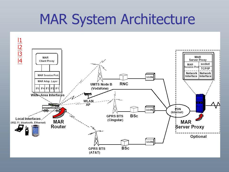 MAR System Architecture l1 l2 l3 l4