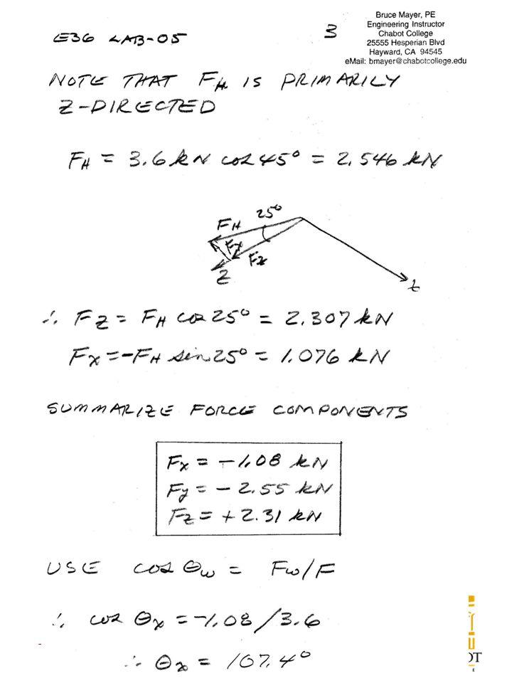 rapssancam • Blog Archive • Mechanical engineering lecture
