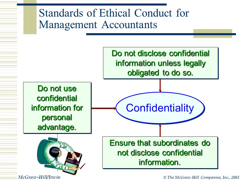 © The McGraw-Hill Companies, Inc., 2003 McGraw-Hill/Irwin Standards of Ethical Conduct for Management Accountants Prepare complete and clear reports after appropriate analysis.