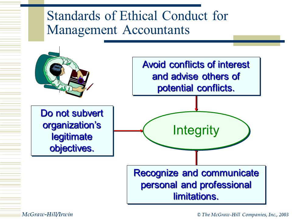 © The McGraw-Hill Companies, Inc., 2003 McGraw-Hill/Irwin Standards of Ethical Conduct for Management Accountants Do not disclose confidential information unless legally obligated to do so.