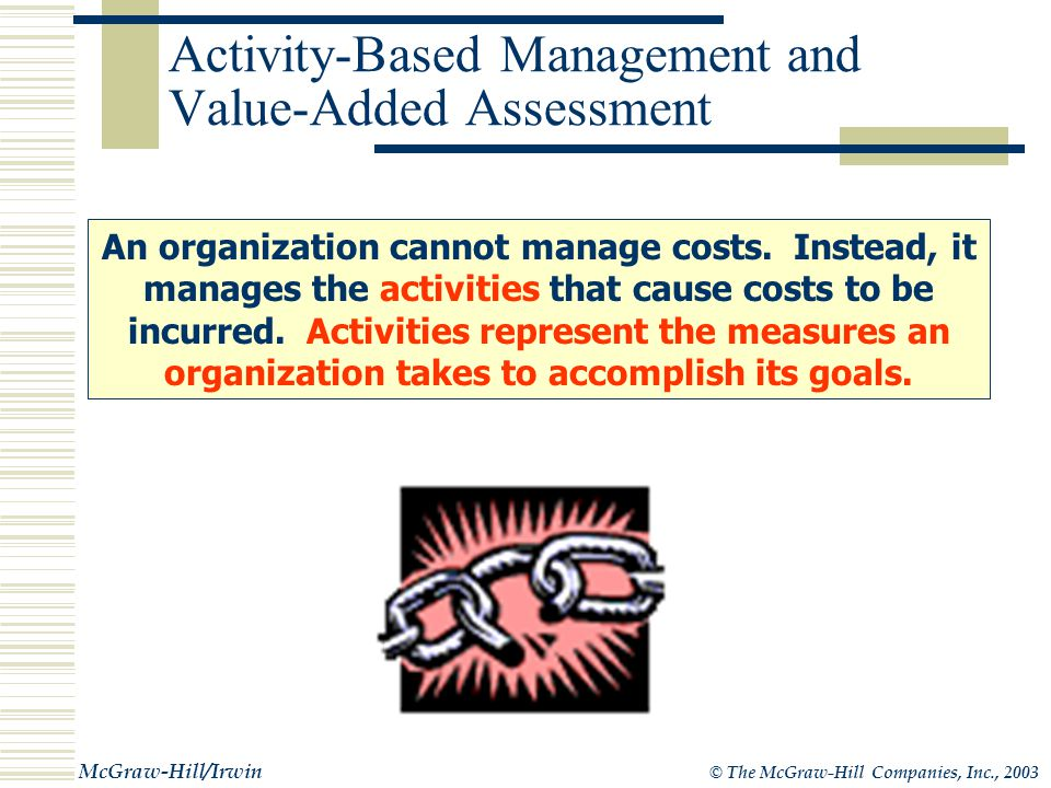 © The McGraw-Hill Companies, Inc., 2003 McGraw-Hill/Irwin Total Quality Management (TQM) A systematic problem- solving philosophy that encourages front-line workers to achieve zero defects.