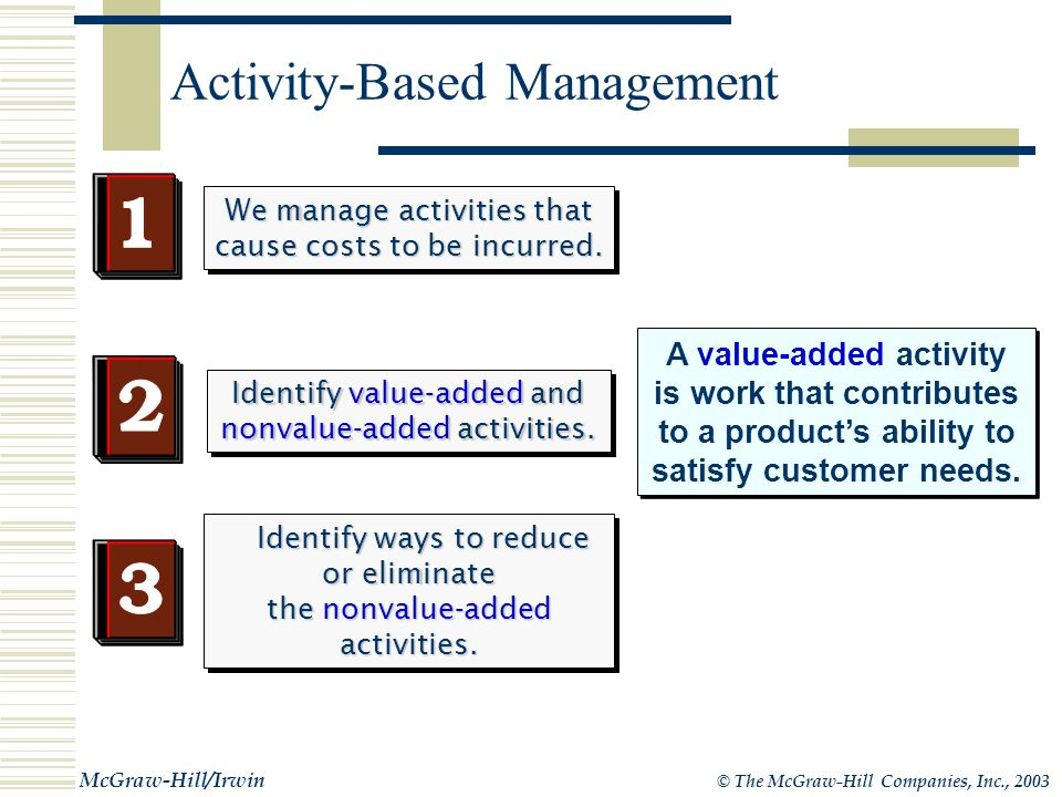 © The McGraw-Hill Companies, Inc., 2003 McGraw-Hill/Irwin Activity-Based Management and Value-Added Assessment An organization cannot manage costs.