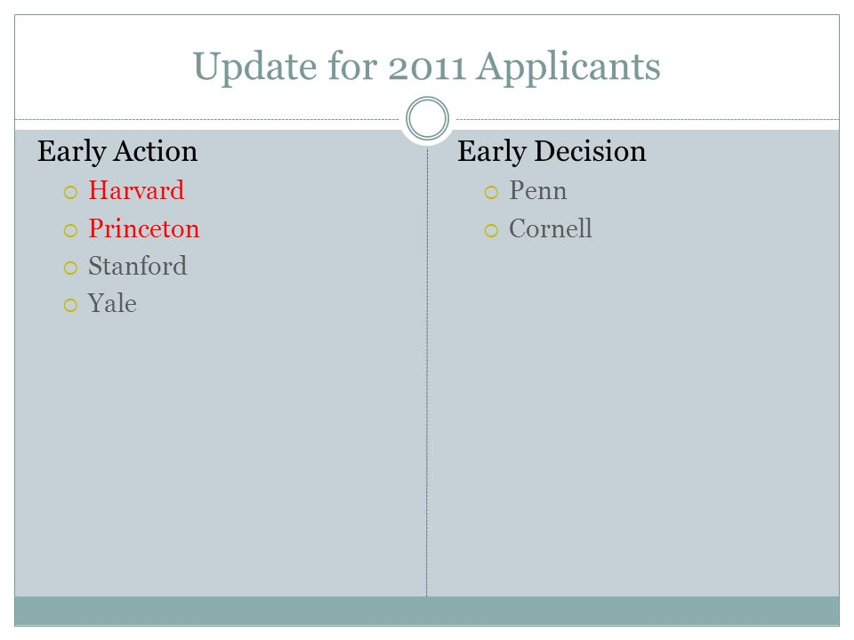 WHAT ARE MY CHANCES AT CORNELL EARLY DECISION?