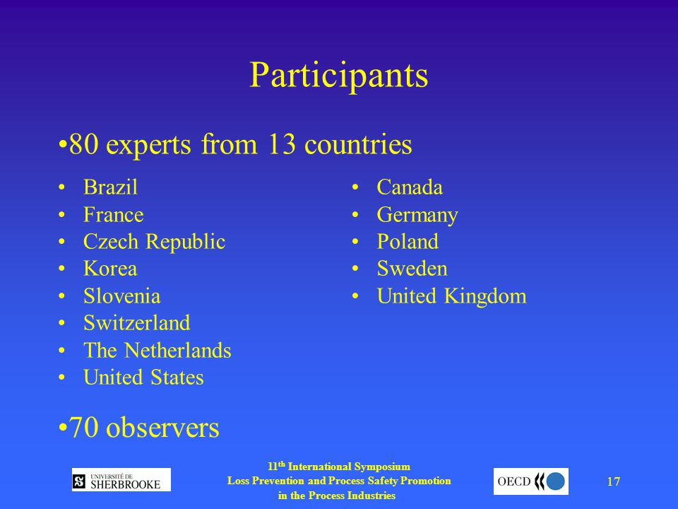11 th International Symposium Loss Prevention and Process Safety Promotion in the Process Industries 17 Participants Brazil France Czech Republic Korea Slovenia Switzerland The Netherlands United States Canada Germany Poland Sweden United Kingdom 80 experts from 13 countries 70 observers