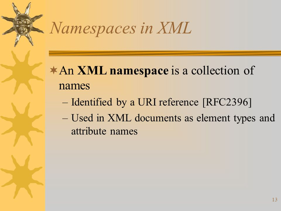 13 Namespaces in XML  An XML namespace is a collection of names –Identified by a URI reference [RFC2396] –Used in XML documents as element types and attribute names