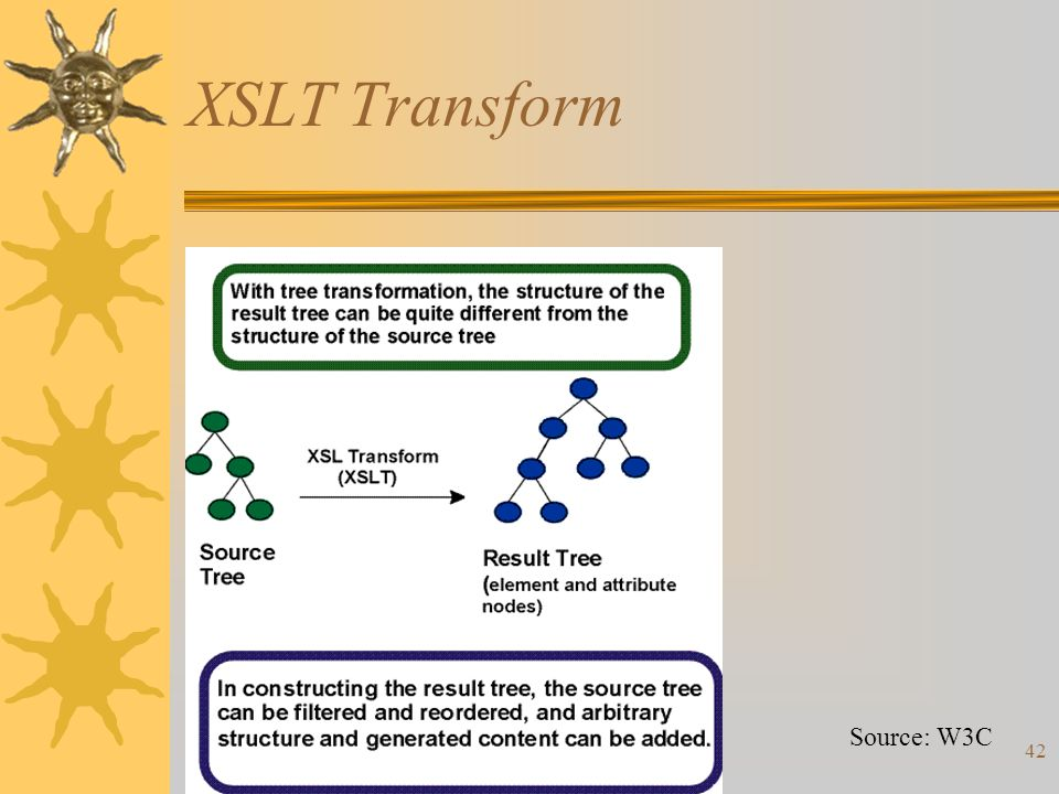 42 XSLT Transform Source: W3C