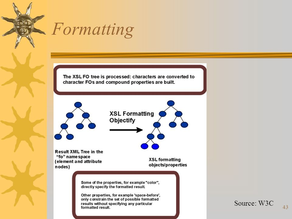 43 Formatting Source: W3C